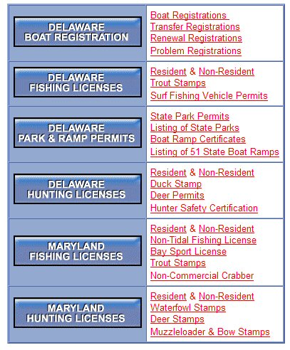 Eastern marine license agent information for De fishing license